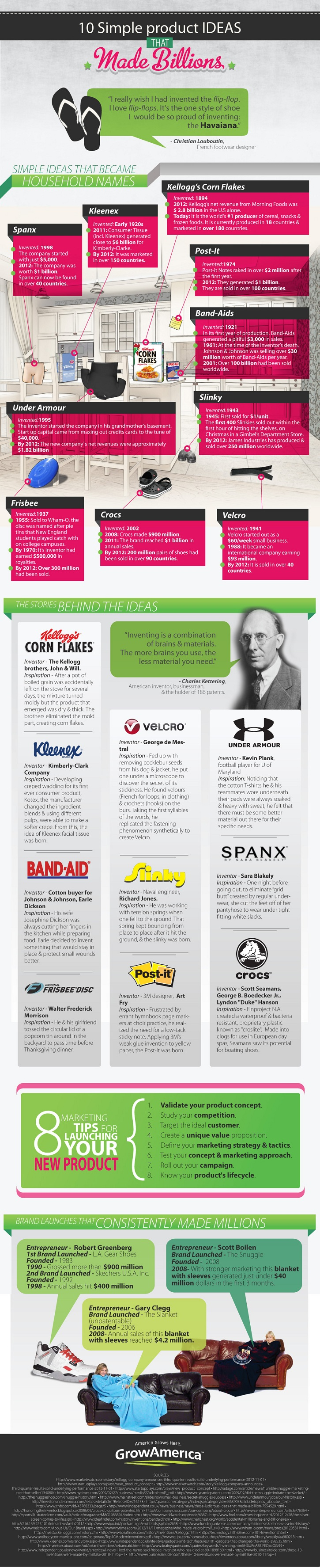 10-simple-product-ideas-that-made-billions_5107e8771c66c